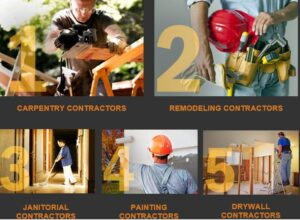 Contractors General Liability and related contractors coverages and policies.